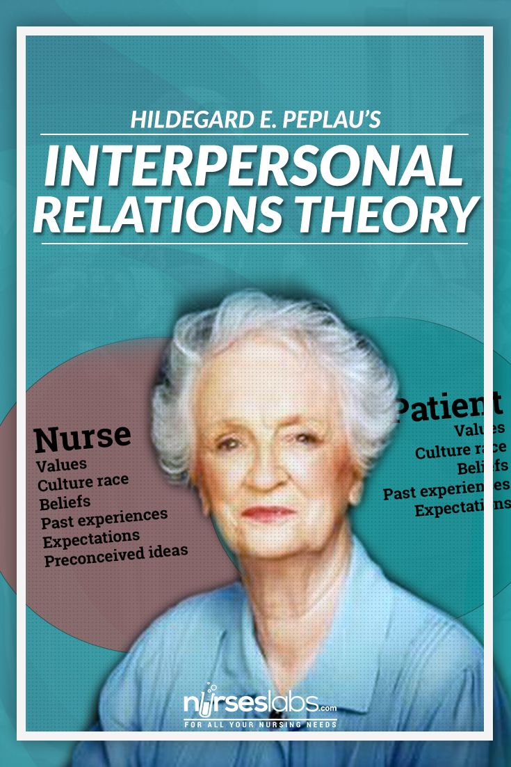 "The need for a partnership between nurse and client is very substantial in nursing practice. This definitely helps nurses and healthcare providers develop more therapeutic interventions in the clinical setting. Through these, Hildegard E. Peplau developed her ""Interpersonal Relations Theory"" in 1952, mainly influence by Henry Stack Sullivan, Percival Symonds, Abraham Maslow, and Neal Elgar Miller."