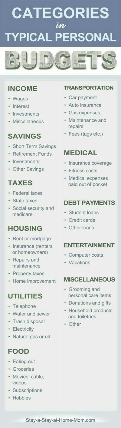 21 best Finance images on Pinterest Finance, Free printables and