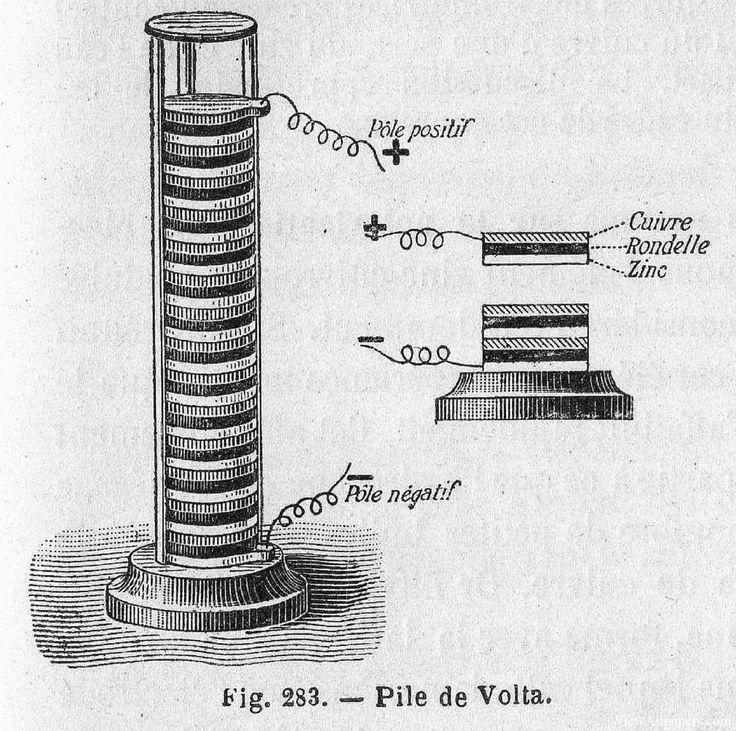 Alessandro Volta Voltaic Pile