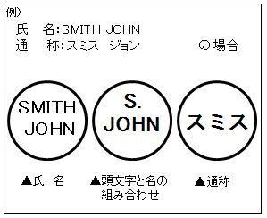 登録できる印鑑の例1の画像
