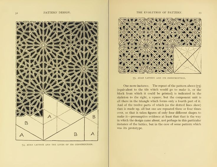 lattice geometric screen | Well, the way this post unfolded, I guess it's about Islamic pattern ...