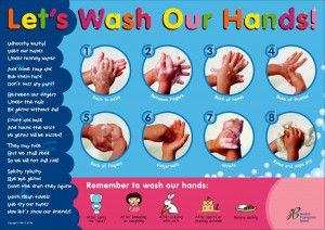 Hand washing poster. My kids are visual learners. :o)