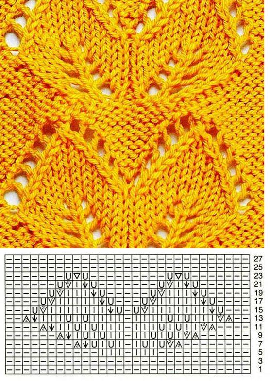 1351 best motivi za heklanje images on Pinterest Knitting, Knit crochet and...