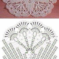 crochê | Entradas na categoria crocheted | Diário do Levlvv: LiveInternet - Russian Online Diaries Service