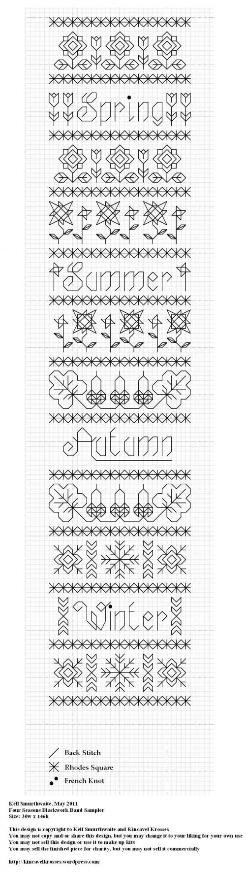 Four Seasons Blackwork Band Sampler. {jrs: All or Part Might be pretty on Gingham in chicken scratch?}