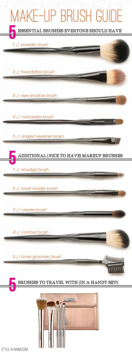 How to know which brush is the right brush.