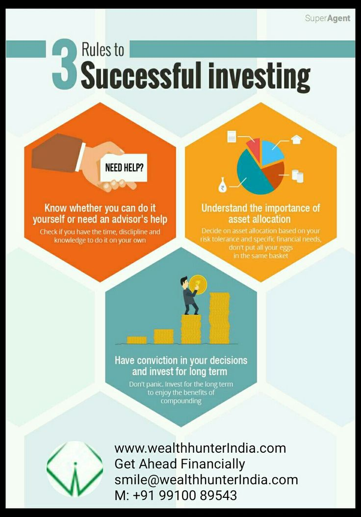 Mutual Fund Advisor and Distributor  Investment Advisor & Financial Advisor  Wealth Management in India, Delhi. Call Us Now 9717033377. http://www.wealthhunterindia.com/