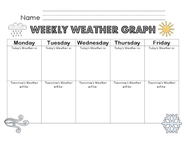 Weekly Weather Graph // Weather unit or add to daily journal *Freebie*