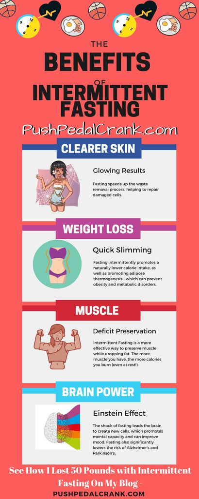 Benefits of Intermittent Fasting – 16/8 (And Other Diets)