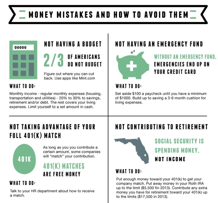 Avoid common money mistakes that make you spend without knowing it.