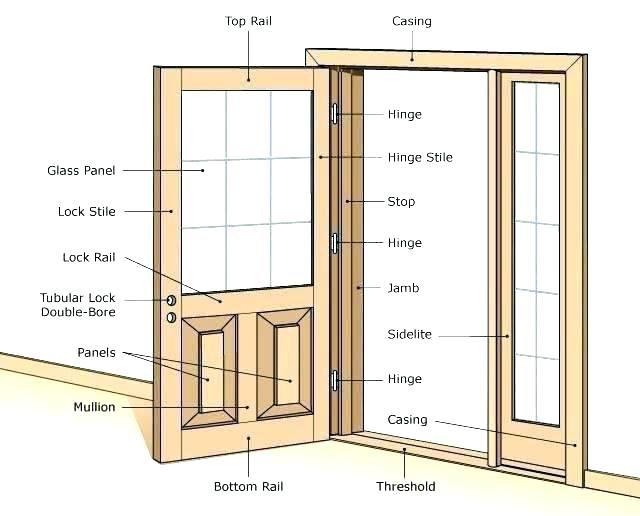Exterior Door Without Frame Replace Exterior Door Jamb Replace