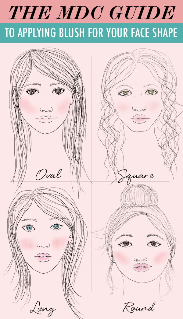 Blush can be a tricky makeup tool. It definitely be over-done accidentally, and no one wants that! Here's a guide to applying blush based on your face shape.