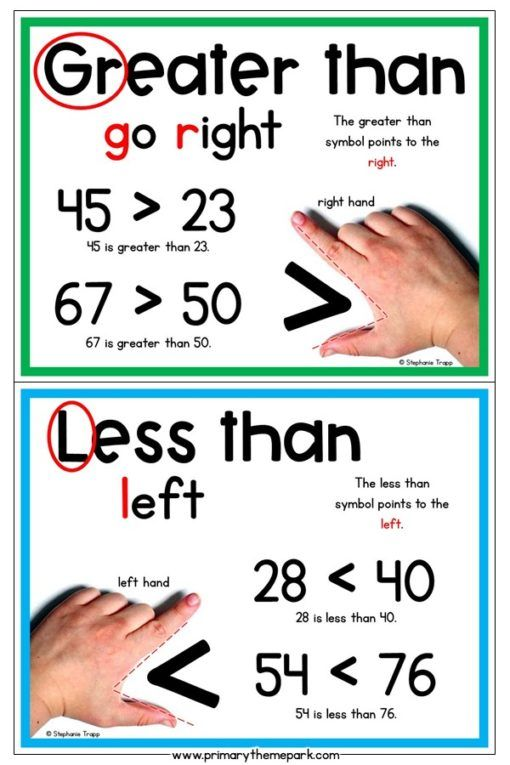 Greater Than Less Than Lessons For First Grade Math