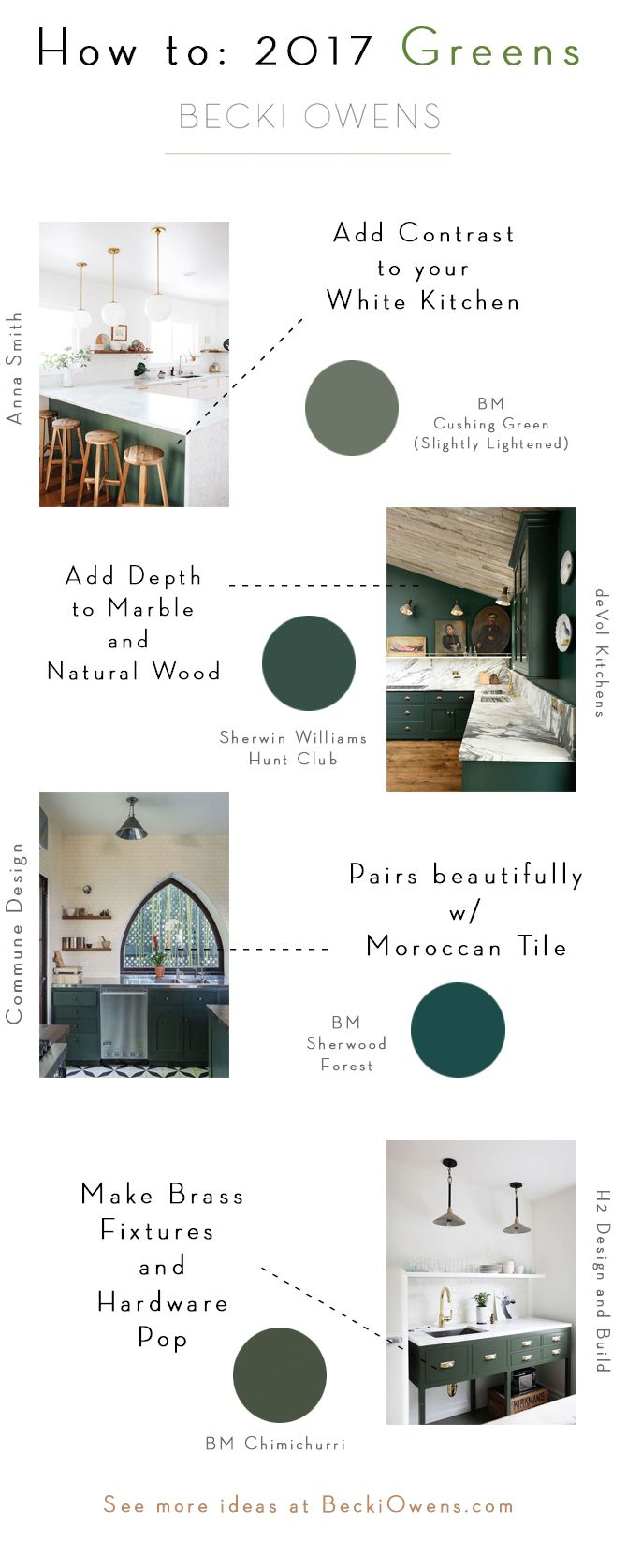 BECKI OWENS-- New Colors of 2017: Green in the Kitchen