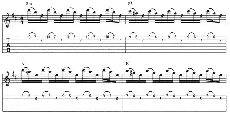 Mastering Arpeggios: 10 Things You Need to Know About Playing Broken Chords - GuitarPlayer.com