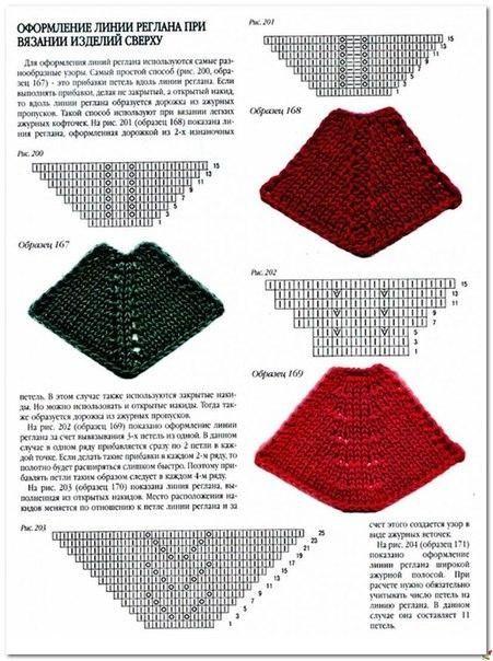 Оформление линии реглана при вязании изделий сверху / Вязание спицами