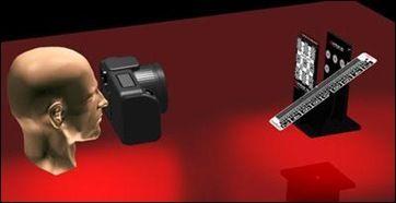 """""""Il mio obiettivo è morbido…"""" ed altri miti – II - Fotocamere Digitali Reflex Prove Confronto - Fotografia Digitale Test"""