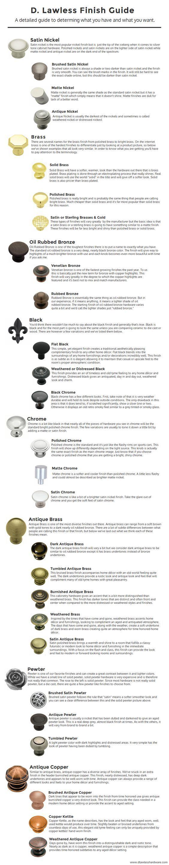62 best elements decorative hardware images on pinterest bath