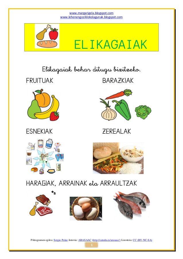 www.margarigela.blogspot.com www.lehenengoziklokolagunak.blogspot.com ...