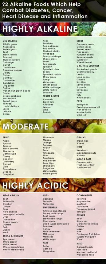 92-Alkaline-Foods-Which-Help-Combat-Diabetes,-Cancer,-Heart-Disease-and-Inflammation-P