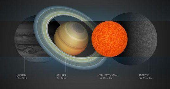 332 отметок «Нравится», 1 комментариев — astro_Alessandro (@92drago1) в Instagram: «Un gruppo di astronomi guidato dall'Università di Cambridge ha scopertoil più piccolo sole mai…»
