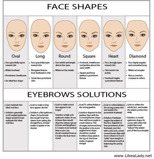 you got a face shape, they have got information to shape your brows, might just be helpful. might!