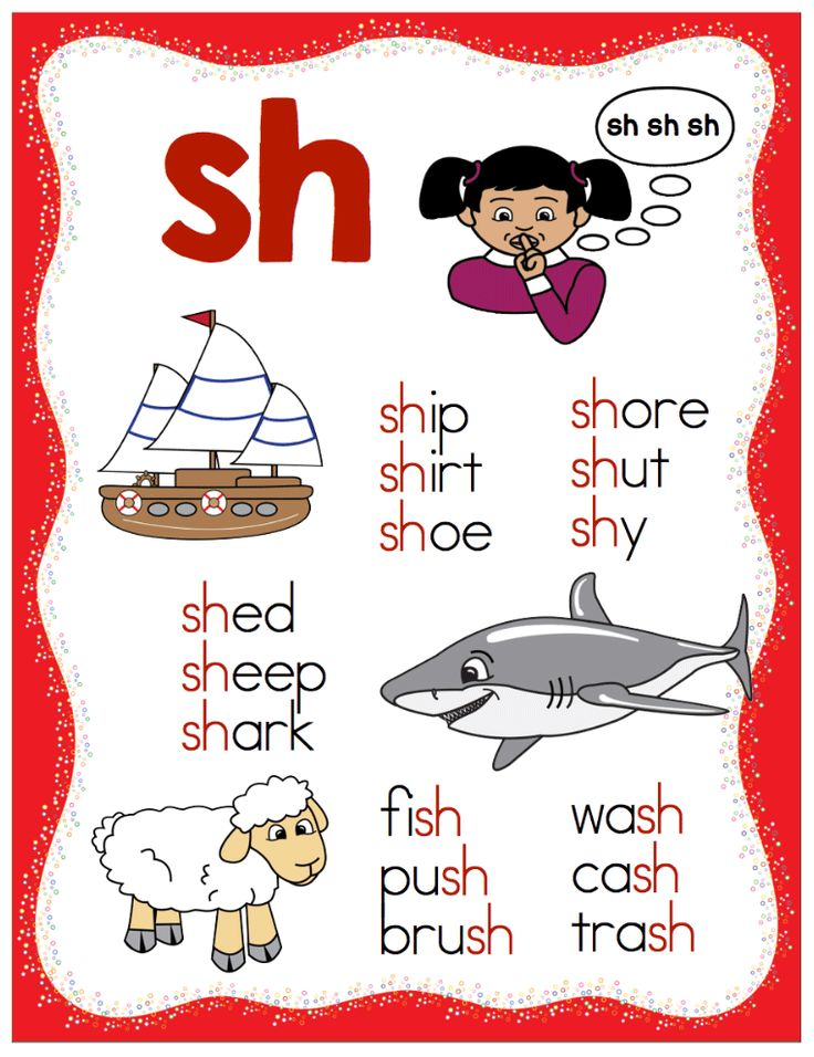 FREE downloadable consonant digraph posters!