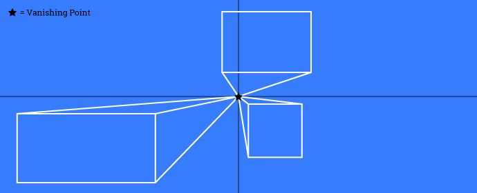 CSS Transitions, Transforms & Animations – Perspective