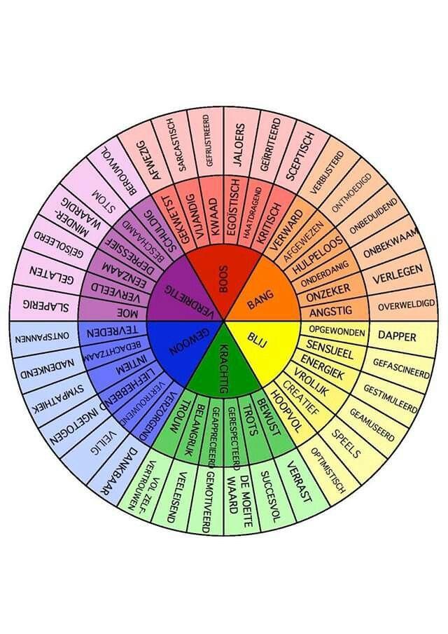Gevoelens benoemen is makkelijker met deze cirkelkaart voor kinderen