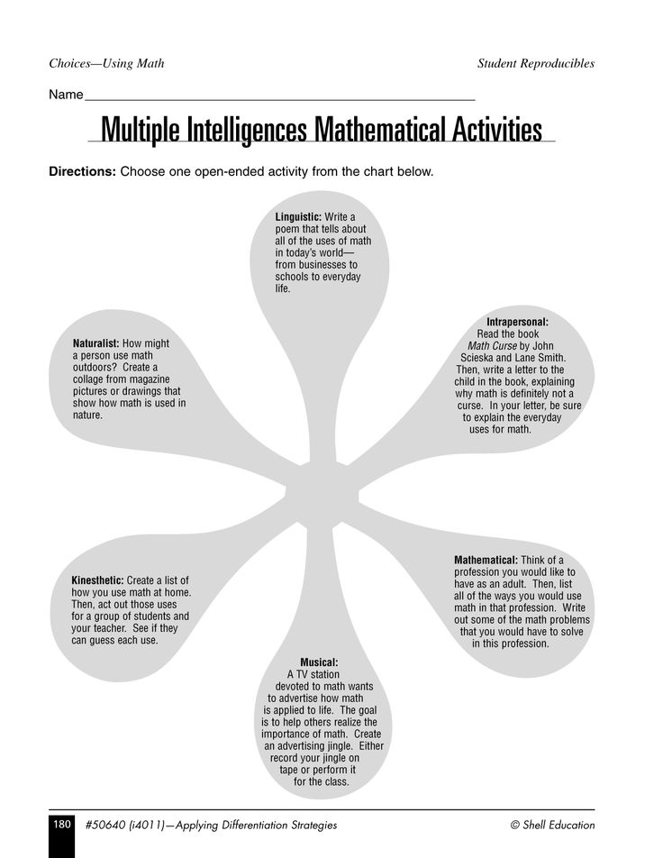 Sample page from our Applying Differentiation Strategies: Secondary…
