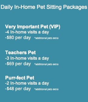 Pet Sitters of Las Vegas Pet Sitting Rates