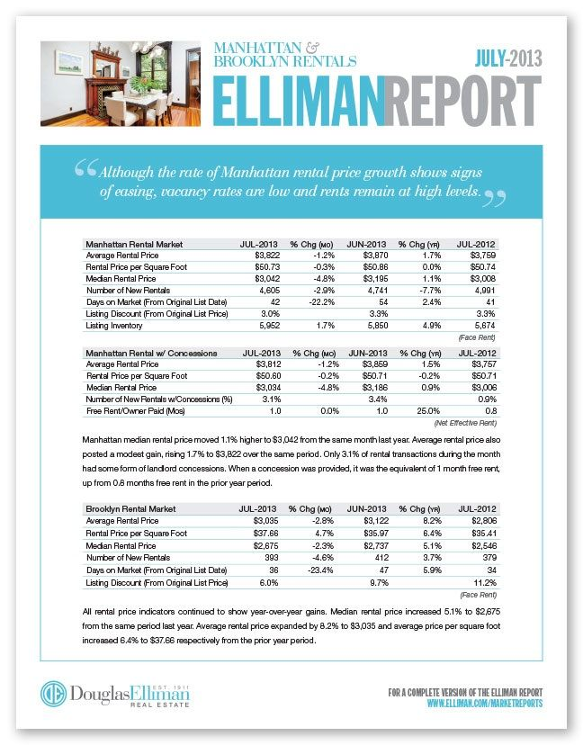 Just released #DouglasElliman February 2017 Rental Market Reports - inventory list for landlords