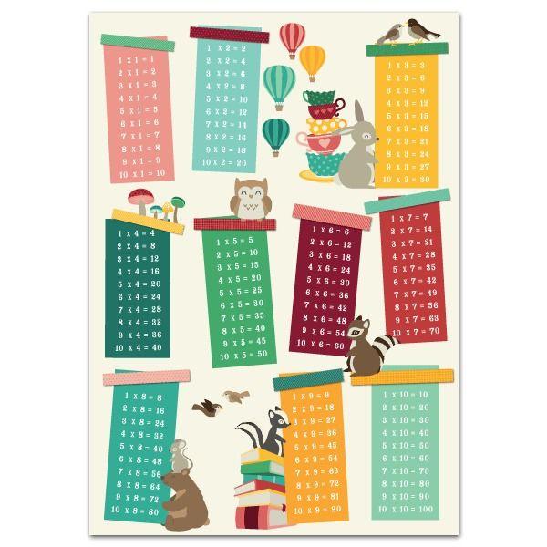Meer dan 1000 idee n over speelse babykamer op pinterest kindje hout kwekerij en - Tafel een italien kribbe ontwerp ...