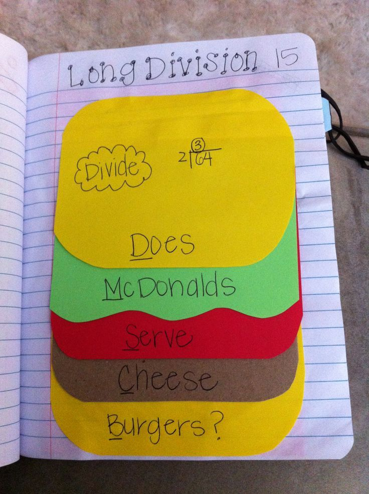 Does McDonalds Serve Cheese Burgers?  Great reference tool when teaching long division