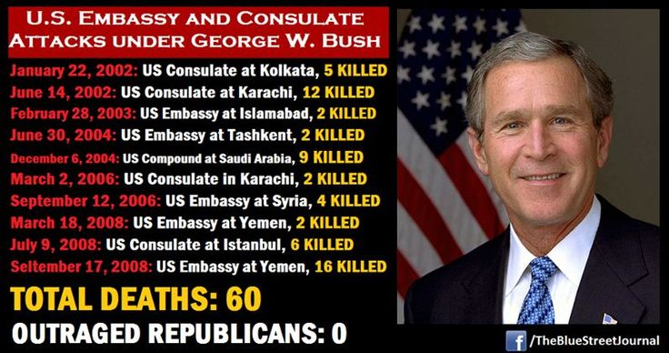 9/11 attacks on pinterest | Embassy and consulate attacks under George W. Bush. Total deaths ...