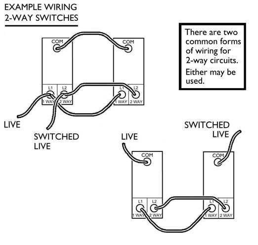 How to wire a light switch | Downlights.co.uk  sc 1 st  Pinterest : downlight wiring circuit - yogabreezes.com