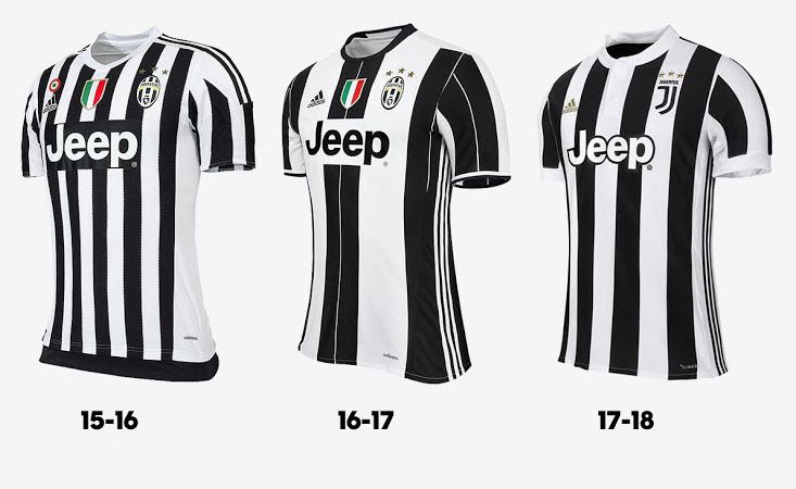 Juventus Yellow Kit Juventus Soccer Kits Jersey Shirt