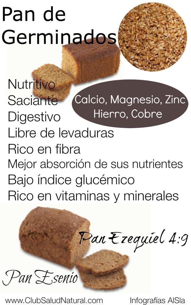 ¿Qué es el Pan de Germinados y Por qué es Saludable? - Club Salud Natural #pangerminado #panesenio