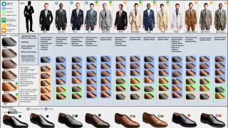 Know the Right Suit and Shoes For Any Occasion With This Chart