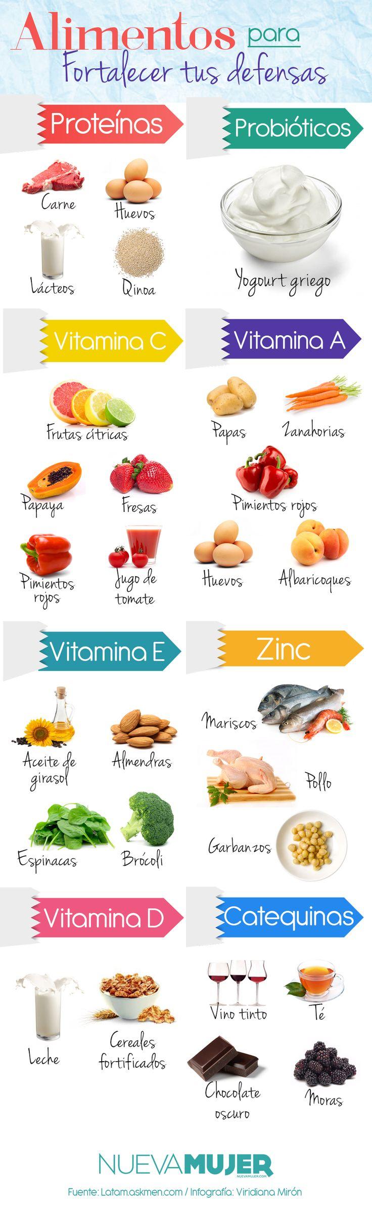 Te decimos qué alimentos sirven para fortalecer las defensas y el sistema inmunológico. Conócelos e incorpóralos en tu dieta.