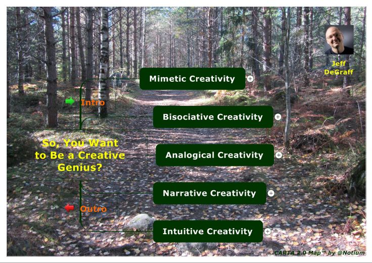 TOUCH & DIVE DEEPER: So, You Want to Be a Creative Genius by Jeff DeGraff by Notium Gallery of Rich Media CARTA 2.0 Maps