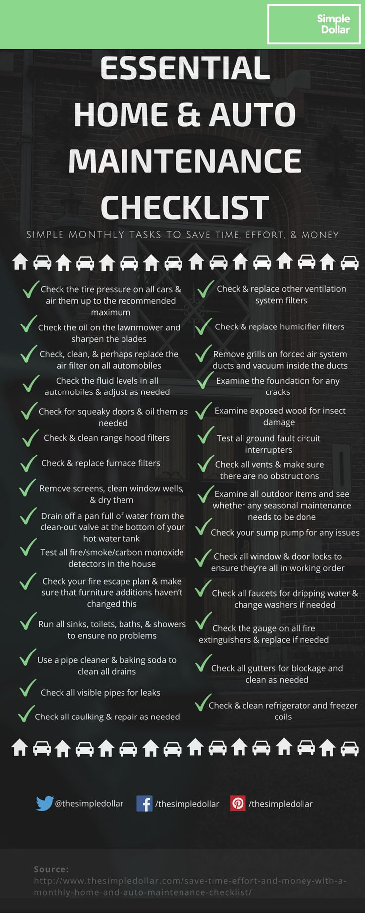 Save time, effort, and money with this simple monthly home & auto maintenance checklist