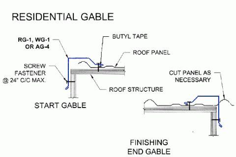 Metal Building Gable Trim
