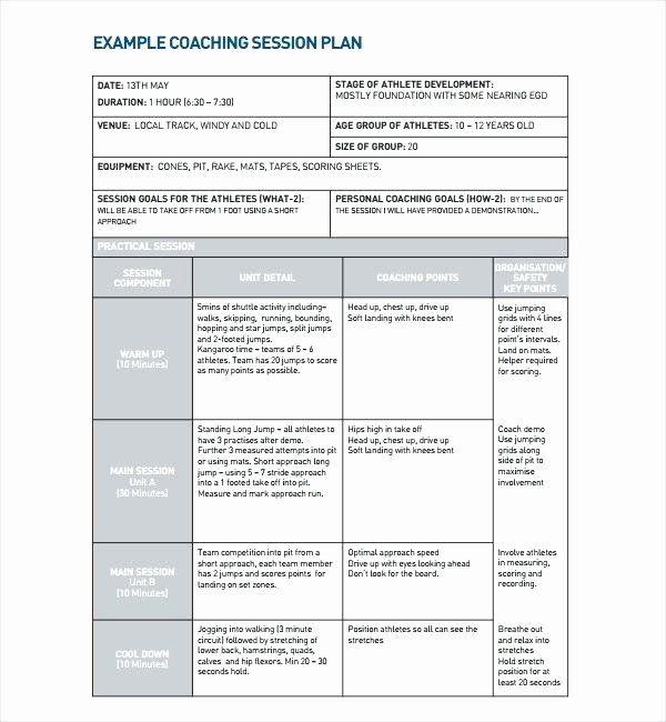 Employee Coaching Form Template In 2020 Life Coach Business Plan