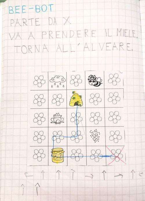 Bee-bot – DigiScuola – Matematica