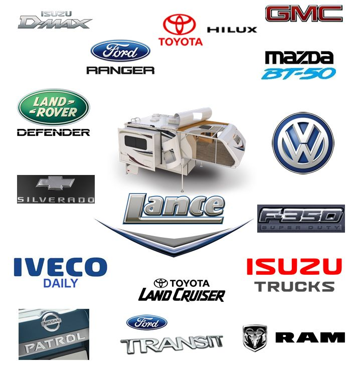 94d315c1b4e499b9cd0af6f168dedf33 slide on campers camper sales best 25 lance campers ideas on pinterest campers for trucks lance truck camper wiring diagram at eliteediting.co