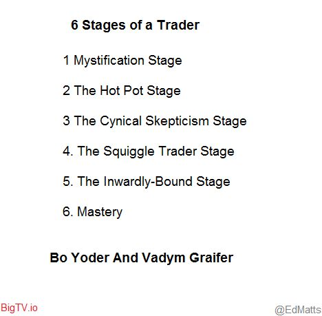 6 Stages of a Trader