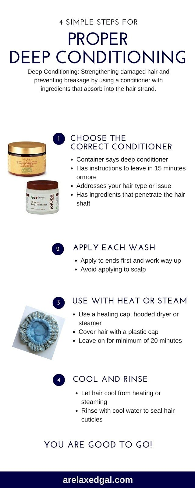 4 Simple Steps for Proper Deep Conditioning Infographic | arelaxedgal.com #relaxedhair #healthyhair #hairtip