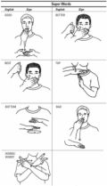How to Ask Questions in American Sign Language - For Dummies