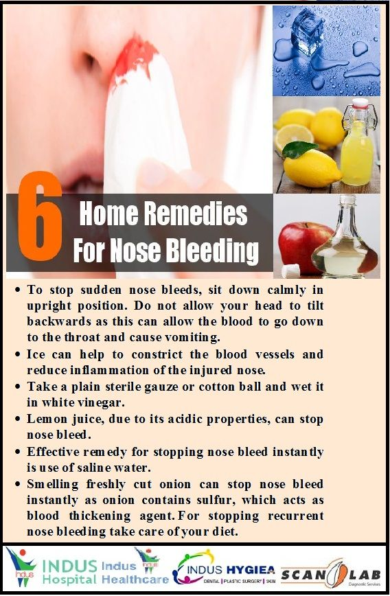 6 Home Remedies For Nose Bleeding.....